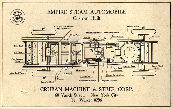 Cruban Empire Steam Car ~ Front