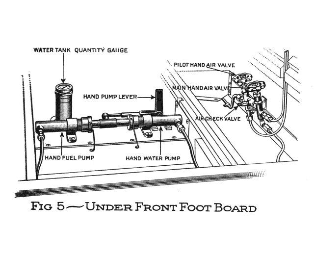 stanley steam car manual figure 5